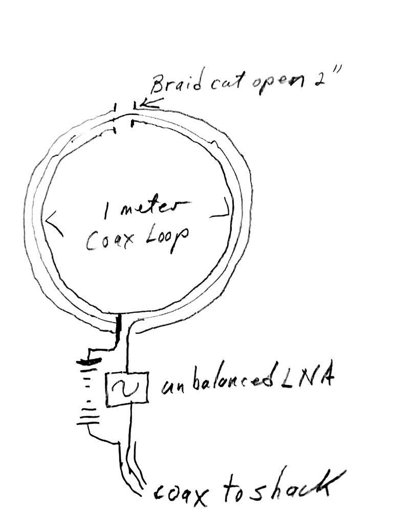 Home Brew Active Shielded Magnetic Coax Loop | KA7U